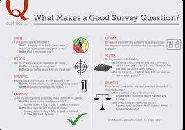 should you be blogging if your target audience doesn t what makes a good survey question