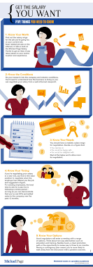 17 best images about salary wage negotiation get the salary you want infographic