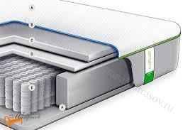 <b>Tempur</b> (Дания) - <b>Матрас Hybrid</b> Luxe 30 - купить в интернет ...