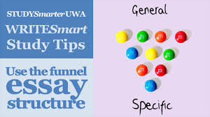 using the funnel essay structure essay writing at uwa using the funnel essay structure essay writing at uwa