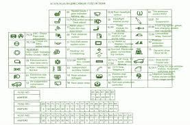 bmw e61 fuse box diagram bmw wiring diagrams