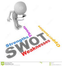 swot royalty stock photography image  swot