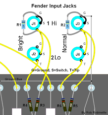 troubleshooting if the amp has an effects loop try plugging the guitar into the fx loop return jack that will bypass the gain stages and circuitry upstream