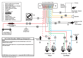 2014 chevy 5 3 wiring diagram 2014 wiring diagrams stereo wiring diagram