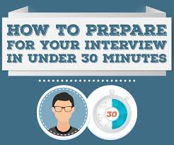 how to prepare for your interview in less than minutes amcat how to prepare for your interview in less than 30 minutes amcat blog job success tips