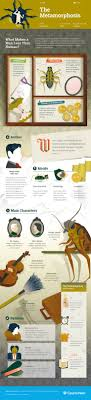 best ideas about the metamorphosis franz kafka the metamorphosis infographic course hero