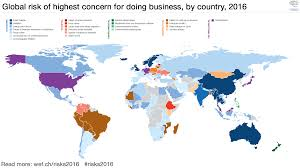 what are the top global risks for world economic forum