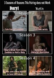 Beth & Daryl: That Ship has Sailed | The Walking Dead | Know Your Meme via Relatably.com