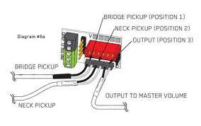 emg 81 pickup wiring diagram wiring diagram emg 81 pickup wiring diagram and hernes