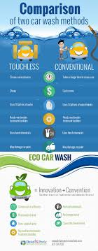 1000 ideas about car wash franchise car wash would it be possible to combine the pros of the touchless and conventional car wash methods and eliminate the cons yes it is through an eco friendly car