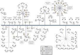 network server diagram photo album   diagramscollection university network diagram pictures diagrams