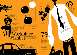 best images about the working world personal 17 best images about the working world personal branding infographics and job seekers