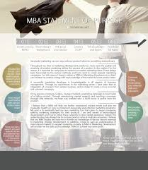 jobs you can get a mba livmoore tk jobs you can get a mba 24 04 2017