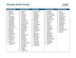 Skills On Resume For Customer Service  breakupus wonderful resume