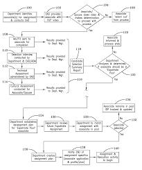 patent us expatriate associate selection process google patent drawing
