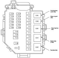 ls fuse box diagram 2002 ls automotive wiring diagrams 2002 lincoln ls fuse box diagram djlgqtl