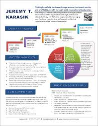award winning executive resume examplesinfographic resume example for a change manager