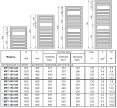 <b>Полотенцесушитель</b> стальной <b>Zehnder Metropolitan</b> MET-080 ...