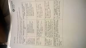 aqa psychology a how long should mark essays be the attached images