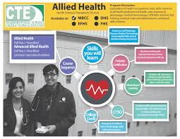 health sciences michael berry career center allied health flyer front 01 01