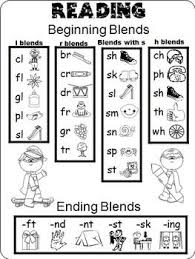Beginning Blends  free  from Tracy Pippin     s  quot First Grade Help Pages for Reading  amp