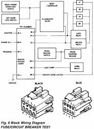1994 chrysler concorde wiring diagram wirdig remote keyless entry block 1994 chrysler concorde wiring diagram