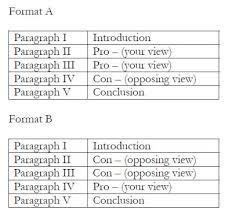 thesis statement argumentative essaythesis statement examples to inspire your next argumentative