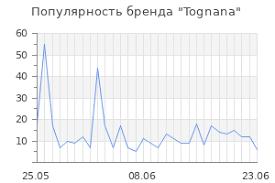 <b>Tognana</b> ™ - купить товары бренда Интернет магазин