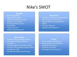 Strategic Analysis  SWOT and Five Forces  of Amazon Inc   The     SWOT Competition