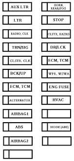 chevrolet aveo mk1 (2002 2011) fuse box diagram auto genius Spark From Auto Fuse Box When Replacing A Fuse chevrolet aveo mk1 (2002 2011) fuse box diagram