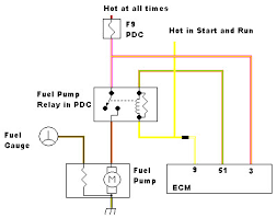 electric fuel pump wiring diagram wiring diagram and hernes technical focus 2017 fuel pump relay testing