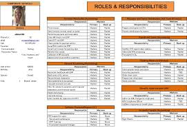 roles responsibilities workplace knowledge llc click here to view