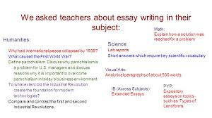 writing is not just for the english class writing essays across  we asked teachers about essay writing in their subject humanities why had international peace