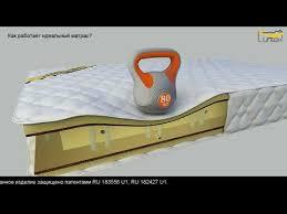<b>Матрас Luntek</b>-<b>18 Foam-2</b> – пружинный средней жесткости из ...