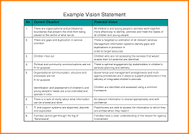sample personal vision statements case statement  sample personal vision statements personal vision statement examples 9831054 png caption