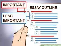 essay ouline  easy ways to write an essay outline   wikihow image titled write an essay outline