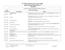 essay writing curriculum