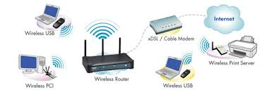 ugl   rta simple network   wireless lan and internet connection can be setup   the wireless router  featuring wireless ap   port lan switch and nat function