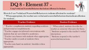 appr marzano elements school year presentation by 8 dq