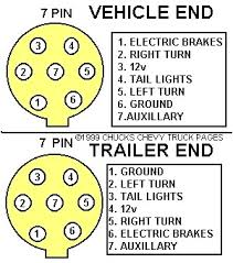 trailer wiring pin diagram the wiring diagram trailer wiring diagrams pinouts chevy truck forum gm truck club wiring diagram
