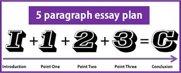 writing miss ryan s gcse english media writing 5 para plan