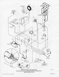 meyers plow wiring diagram chevy meyers discover your wiring 4 3 mercruiser starter solenoid wiring