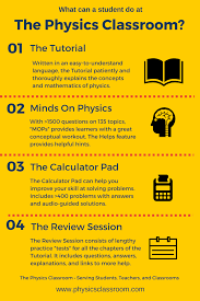 what can students do what can a student do click to dowload full size version