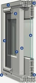 door patio window world: french style sliding patio door img door french rail cross section
