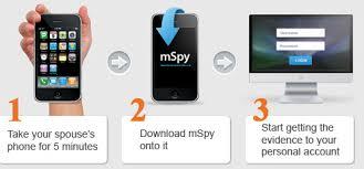 Essential factors for mspy online across the USA spyapp.biz