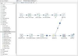 top extract transform and load etl software predictive petntaho kettle enterprise