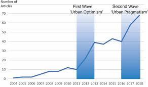<b>Ten years after</b> Copenhagen: Reimagining climate change ...