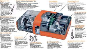 similiar cm prostar wiring control keywords hoist two controls wiring diagram hoist engine image for user