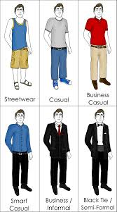 appearance dress and posture dress code