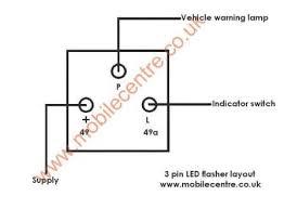 3 pin flasher unit wiring diagram 4 Pin Flasher Relay Wiring Diagram 3 pin flasher relay wiring diagram manual 3 discover your wiring 3 pin flasher relay wiring diagram